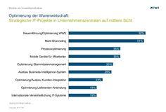 http://de.slideshare.net/TWTinteractive/mobile-als-investitionstreiber