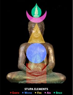 Idealized Buddha represents the sacred geometry, and is based in Amrita alchemy Tarot, Japanese Buddhism, Zen Interiors, Platonic Solid, Secrets Of The Universe, Fibonacci Spiral, Jacob's Ladder, Life Extension, Moon Goddess