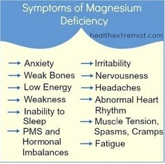 MAGNESIUM DEFICIENCY...Anxiety, Irritability, Low energy, Inability to sleep, PMS, Fatigue, Cramps, Abnormal Heart Rhythm...