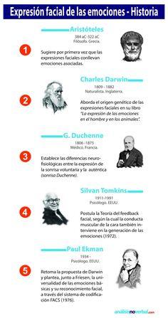Historia de la expresión facial de las emociones vía: http://www.analisisnoverbal.com