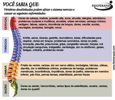 Você sabia que algumas patologias que adquirimos podem estar originando-se na coluna vertebral!!! Veja as possíveis dores de acordo com cada segmento da coluna... E não se esqueça que a acupuntura tem um efeito maravilhoso para quaisquer problemas de coluna!!!