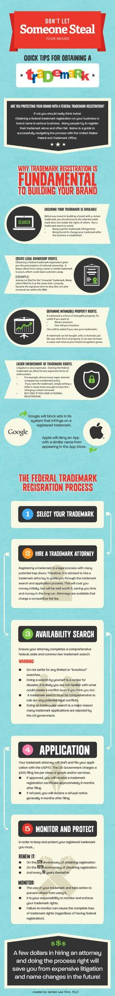 Don't Let Someone Steal Your Brand - Guide to Trademarks