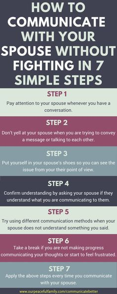 relationship tips Mersault is not really able to communicate with Marie about if he loves her or if he wants to get married. He could use these steps to have deeper and more meaningful conversations with people. Healthy Marriage, Strong Marriage, Marriage Relationship, Marriage And Family, Marriage Advice, Healthy Relationships, Love And Marriage, Quotes Marriage, Successful Marriage Quotes