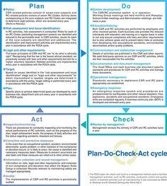 csr implementation plan - Google-søgning