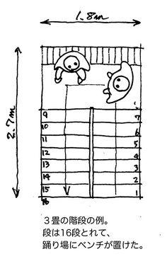 3畳の階段。 こちらが理想。 ベンチや本棚が置ける豊かな空間。 Stair Plan, House Stairs, Skylight, Facade, Diy And Crafts, House Plans, Floor Plans, How To Plan, Architecture