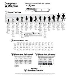 The 25+ best Character creation ideas on Pinterest