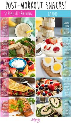 What to eat after a workout!