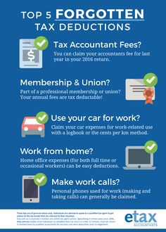 The Top 5 Forgotten Tax Deductions — Etax - Australian Tax Return Online Tax Refund, Tax Deductions, Tax Accountant, Accounting, Forget, Top, Infographics, Retirement, People