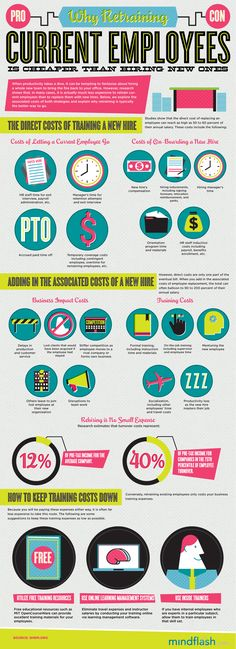 Cheaper to Retrain Current Employees-infographic