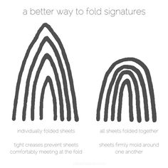 A better way to fold signatures for more professional looking handmade books - more bookbinding tips at paperiaarre.com