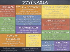 Dyspraxia Awareness Week 2015 – 10 facts about dyspraxia