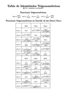 DE FORMULARIO IDENTIDADES PDF TRIGONOMETRICAS