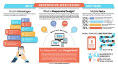 why all website should be responsive