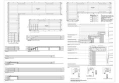 CIS - Detalle Plataformas