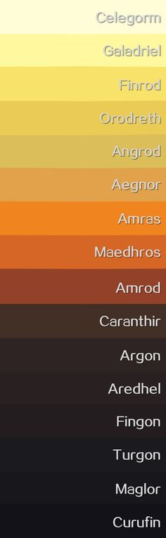 I think this is a Silmarillion hair color chart... I could be wrong?