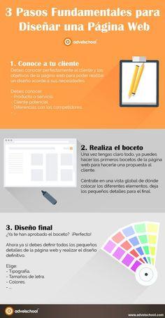 Hola: Una infografía con 3 pasos fundamentales en el diseño de una Web. Vía Un saludo