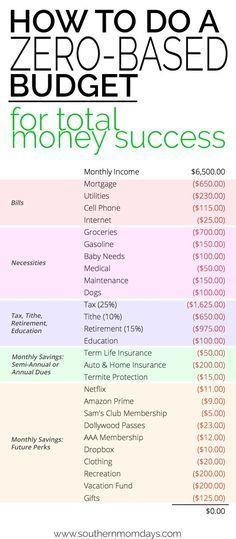 manage money tips – Finance tips, saving money, budgeting planner Ways To Save Money, Money Tips, Money Saving Tips, Saving Ideas, Managing Money, Money Hacks, Financial Peace, Financial Tips, Financial Planning
