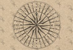 Compass vintage printable image Instant Download by UnoPrint