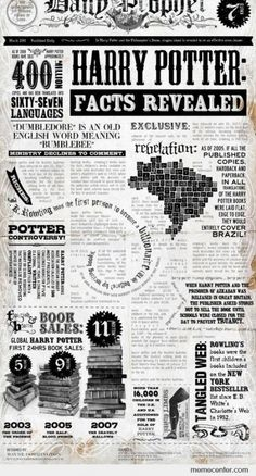 Harry Potter Facts In The Style Of The Daily Prophet. This would be a great tool to use while teaching Harry Potter or even to discuss the sensation that the books created. Fun and interesting facts. Harry Potter World, Magie Harry Potter, Mundo Harry Potter, Theme Harry Potter, Harry Potter Love, Harry Potter Plakat, Anecdotes Sur Harry Potter, Expecto Patronum Harry Potter, Ron Y Hermione