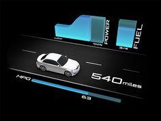 https://www.behance.net/gallery/6590429/Car-Info-Display