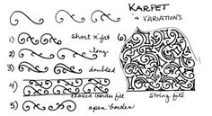 Tangle Karpet Original zentangle pattern by Vicki Murray