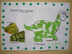 """Résultat de recherche d'images pour """"pop mange de toutes les couleurs"""" Pop Albums, Petite Section, Images, Ps, Dinosaurs, Characters, Therapy, Kindergarten Classroom, Biology"""