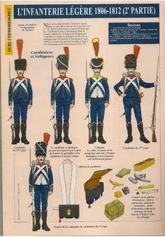 La fanteria leggera francese