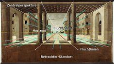 Perspektive - Architektur