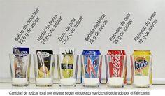 Cantidad de azúcar total por envase según etiquetado nutricional declarado por el fabricante.