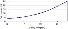 amtxg2.gif (1591 bytes) Pll, Line Chart, Diagram