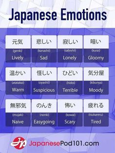 The fastest, easiest, and most fun way to learn Japanese and Japanese culture. Start speaking Japanese in minutes with audio and video lessons, audio dictionary, and learning community! Free Japanese Lessons, Basic Japanese Words, Japanese Language Lessons, Japanese Language Proficiency Test, Japanese Phrases, Study Japanese, Korean Language, Japanese Culture, Learning Japanese