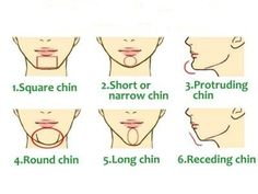 What Your Chin Says About You   FemaleAdda.com
