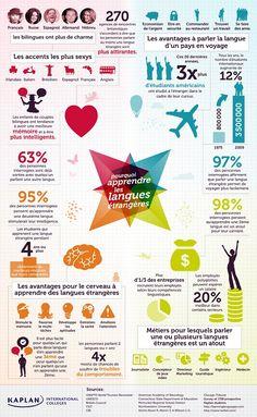 Expat Forever (Expat Blog in French). Pourquoi Apprendre des langues etrangeres #infografics #expat