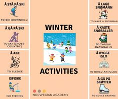 Igloo Building, Norway Language, Proverbs Quotes, Listening Skills, Winter Activities, Vocabulary, Improve Yourself, Foreign Language, Education