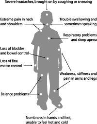 Pediatric Symptoms