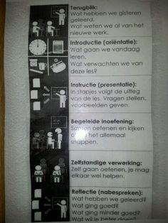 directe instructie model