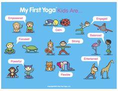My First Yoga.print/hang for my little yoga shadow :) Poses Yoga Enfants, Kids Yoga Poses, Yoga For Kids, Exercise For Kids, Fun Poses, 4 Kids, Yoga Bebe, Preschool Yoga, Toddler Yoga