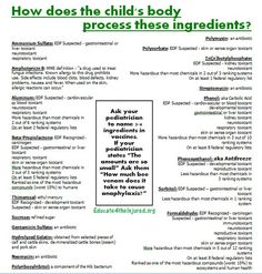 Vaccine reactions: are you one in a million 6461670_orig