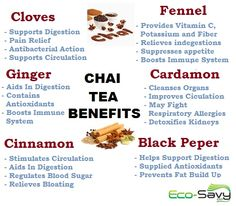 The #benefits of #chai tea's spices for your #health.