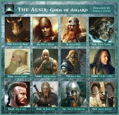 The Aesir were a race of Norse Gods who resided in the land of Asgard. Norse Pagan, Old Norse, Norse Symbols, Thor, Loki, Mythological Creatures, Mythical Creatures, Alfabeto Viking, World Mythology