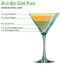 ★ Affinity Martini Cocktail Recipe ★ Cocktail Sheet, Insctructions, Ingredients and Bartender Tips ! Bacardi Cocktail, Campari Cocktail, Daiquiri Cocktail, Cocktail And Mocktail, Sidecar Cocktail, Cocktail Tequila, Signature Cocktail, Apricot Brandy, French Cocktails