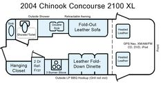 Αποτέλεσμα εικόνας για chinook rv floor plan