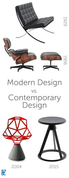Contemporary Design vs. Modern Design: when it comes to design, contemporary and modern are not interchangeable terms.