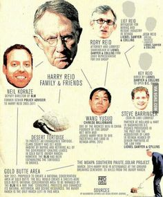 Dirty Harry's Web of Corruption