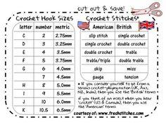 Little Yarn Friends   Crochet Tips: Crocheter's Guide 101