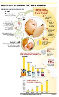 Beneficios y mitos de la lactancia materna
