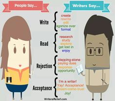 What People Say, What Writers Mean