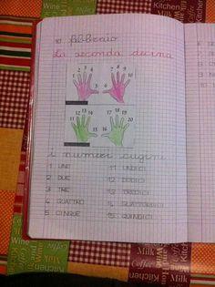 My Teacher, Journal, Math, School, Piercing, Math Lessons, Early Education, Alphabet, Activities