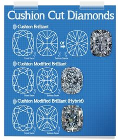 Different Cuts For Cushion Shaped Diamonds That Reflects Brilliant Quality - My center stone, a Cushion Brilliant stone. Not something I was considering, but it's gorgeous!