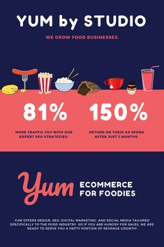 Yum offers design, SEO, digital marketing, and social media tailored specifically to the food industry. So if you are hungry for sales, we are ready to serve you a hefty portion of revenue growth! Business Sales, Emotional Connection, Social Media Branding, Seo Strategy, Good Enough To Eat, Online Advertising, Food Industry, Ecommerce, Foodies